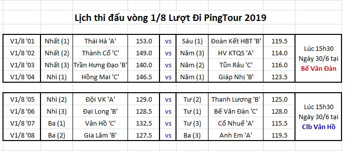 Lịch đấu V18 Sơ kết PingTour 2019.png
